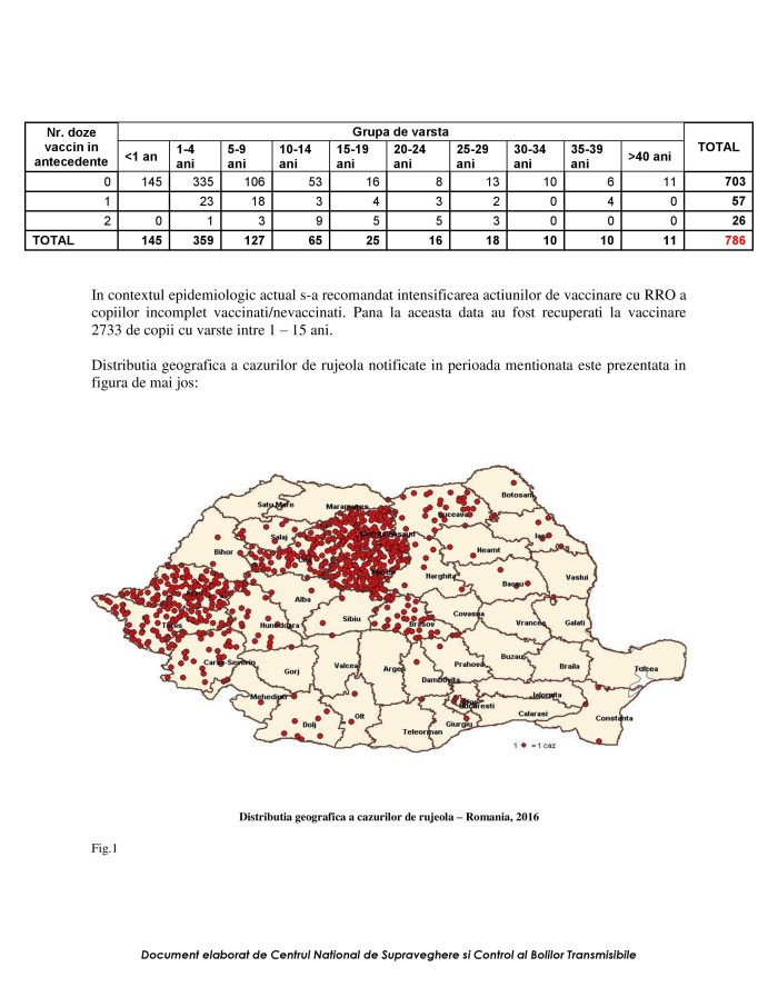 situatia-rujeolei-in-romania-la-data-de-14-10-2016-page-002