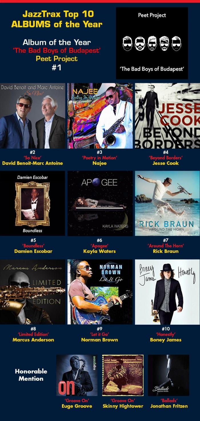 Top10Albums-Bestof2017-1