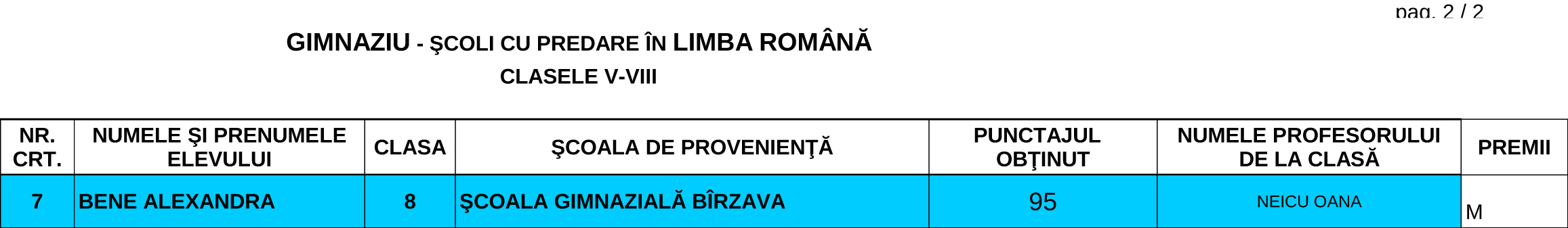 gimnaziu_olimpiada_lromana_2