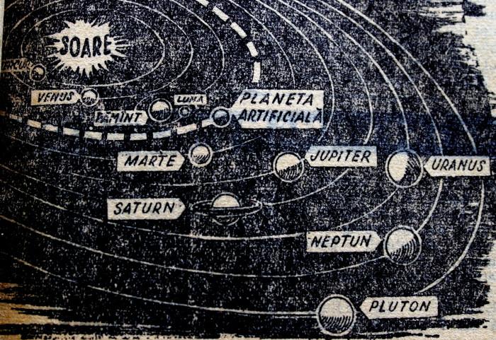 Scînteia Tineretului Racheta Cosmică Sovietică va deveni prima planetă artificială (23)