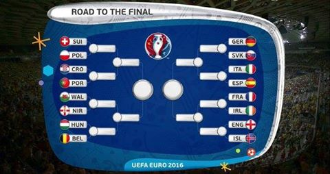 tablou uefa 2016