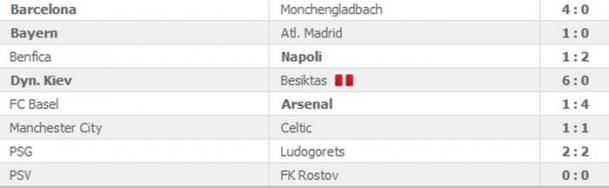 seara-de-vis-in-champions-league-victorii-la-scor-goluri-multe-si-rezultate-surprinzatoare-212724