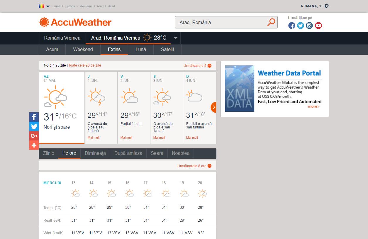 temperatură Arad