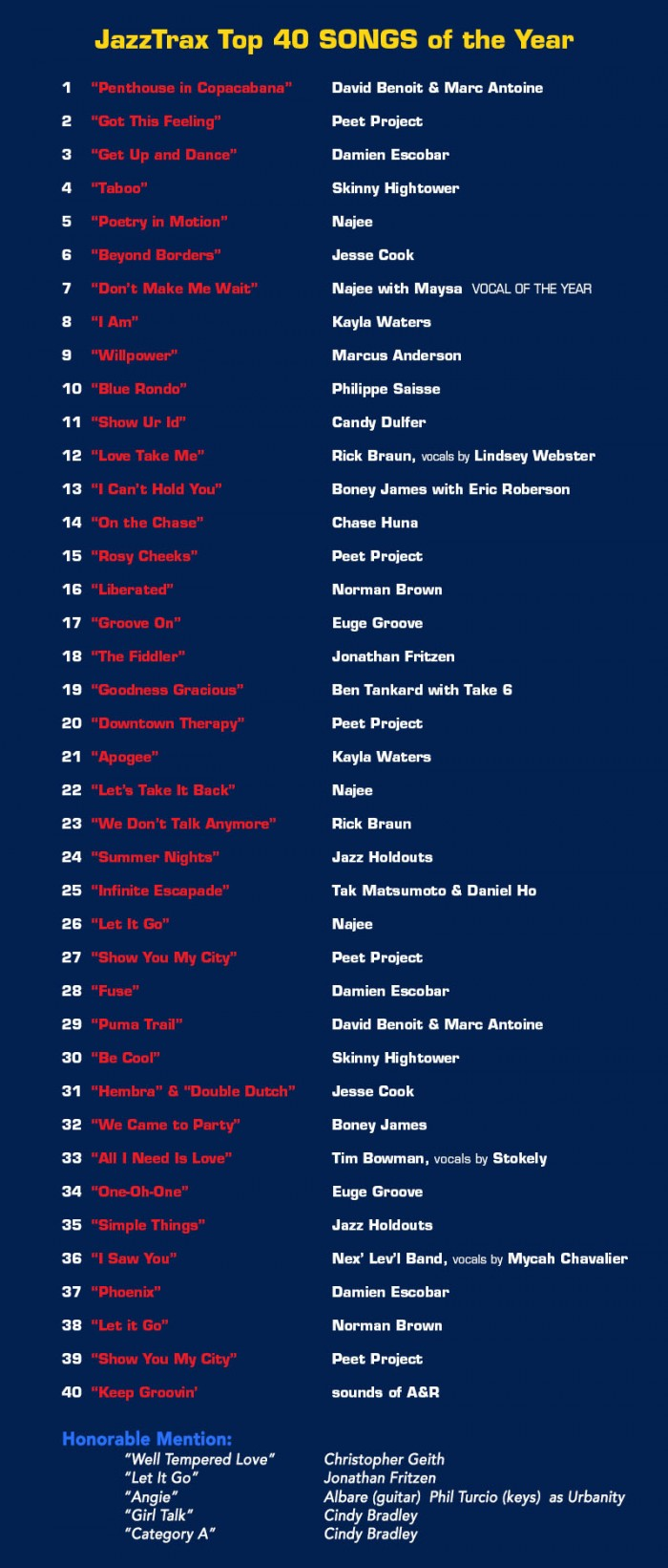 Top10Albums-Bestof2017-2