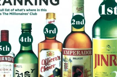 Jinro_Comes-out-tops-in-The-Millionaires-Club-1-621x320