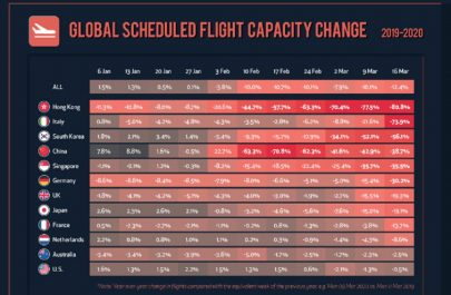 zboruri afectate de covid la nivel mondial martie 2020