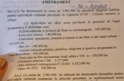 amendament psd buget 2021