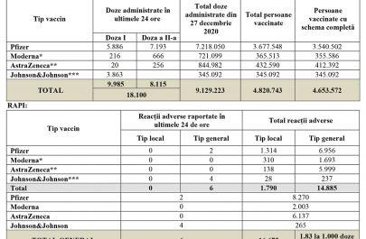 Tabel situatie vaccinari_11.07.2021-1